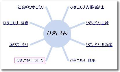 hikikomori_wander.jpg